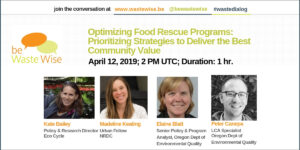 Optimizing Food Rescue Programs: Prioritizing Strategies to Deliver the Best Community Value